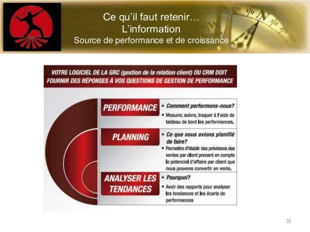 Ce qu'il faut retenirCe qu'il faut retenir…L'informationSource de performance et de croissance33