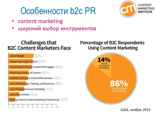 Особенности b2c PR • content marketing • широкий выбор инструментов США, ноябрь 2012