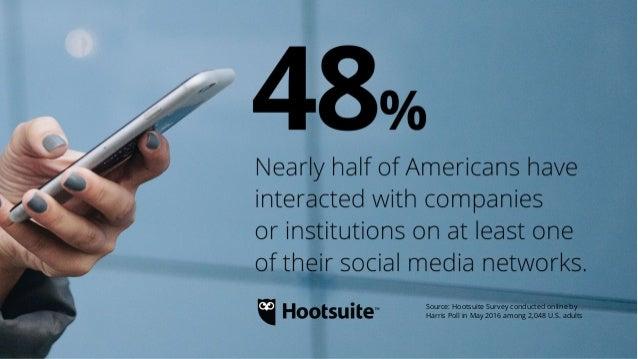 Hootsuite Survey Highlights Importance of Social Media Across the Customer Journey Slide 2