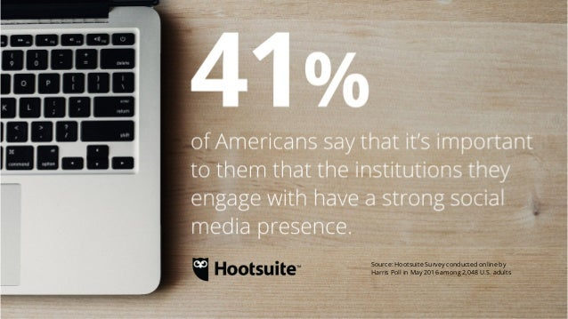 Hootsuite Survey Highlights Importance of Social Media Across the Customer Journey Slide 3