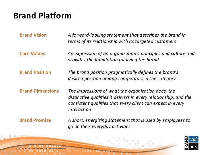 map brand platform