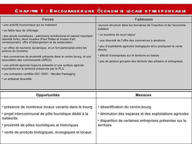 Chapitre 1 : Encourager une économie locale et responsable   <ul><li>aucune structure dans les domaines de l'insertion et ...
