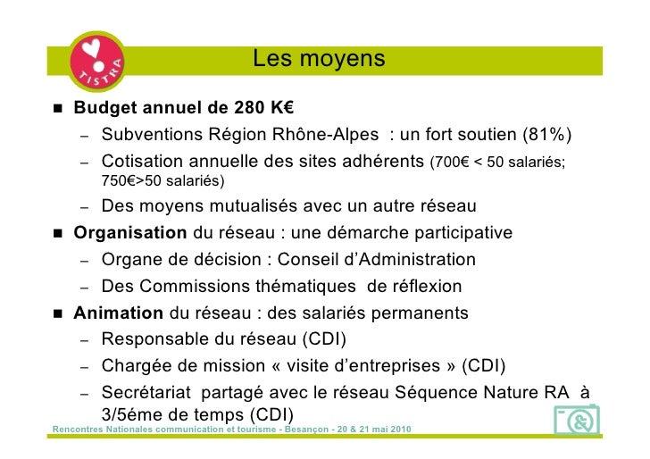 Les moyens    Budget annuel de 280 K€      – Subventions Région Rhône-Alpes : un fort soutien (81%)      – Cotisation ann...