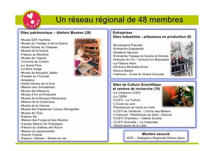 Un réseau régional de 48 membres   Sites patrimoniaux – Ateliers Musées (28)                     Entreprises              ...