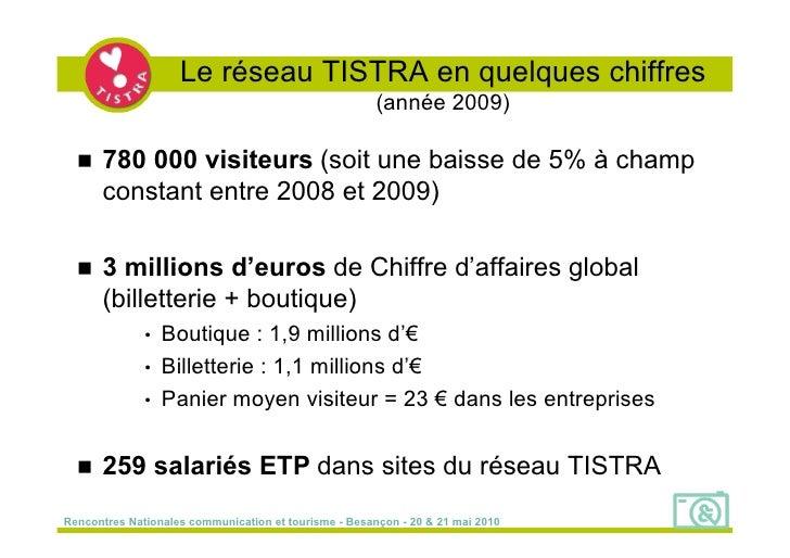 Le réseau TISTRA en quelques chiffres                                                        (année 2009)       780 000 v...
