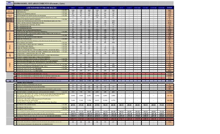 Lista: De Personal Q'                      SISPROD DEL ESTABLECIMIENTO (Formato_Gato)                                     ...