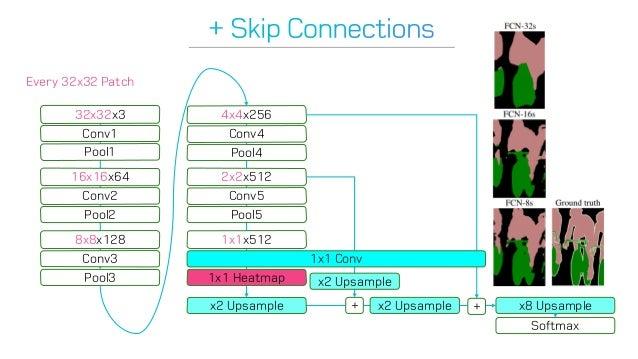 Pr045 deep lab_semantic_segmentation