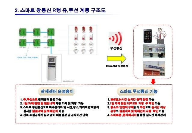 2. 스마트 광통신 R형 유,무선 계통 구조도                                          무선통신                                        Ether-Net 유...