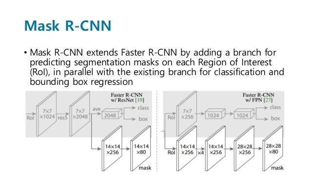 mask rcnn tensorflow