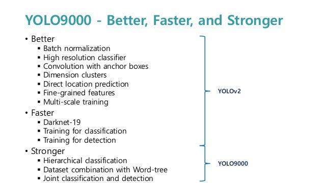 YOLO9000 - PR023