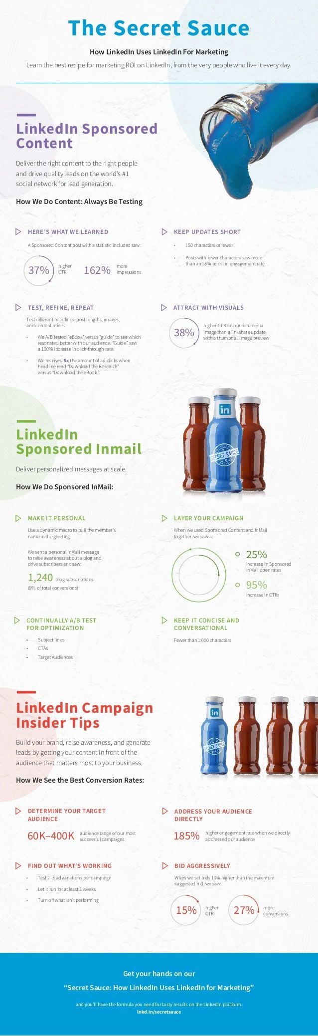 "The Secret Sauce How LinkedIn Uses LinkedIn For Marketing Get your hands on our ""Secret Sauce: How LinkedIn Uses LinkedIn ..."