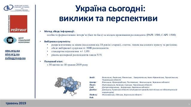 Україна сьогодні: виклики та перспективи