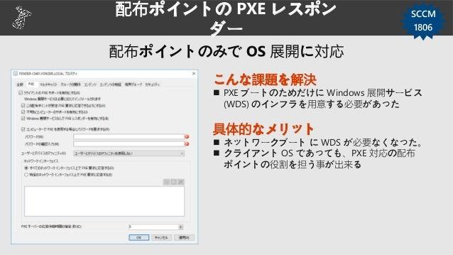 段階的な展開 System Center Configuration Manager この秋おさえておきたい最新機能! サイト構成・設計編 サイト構成・設計編 クラウド管理ゲートウェイ Windows 10 デバイスの共同管 理 サイトサーバー...