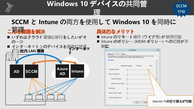 クラウド管理ゲートウェ イ System Center Configuration Manager この秋おさえておきたい最新機能! サイト構成・設計編 サイト構成・設計編 クラウド管理ゲートウェイ Windows 10 デバイスの共同管 理 ...