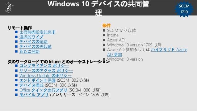 社外のデバイスを管理したい! - 2 種類のタイ プ AD CA サイトサーバー インターネットDMZ Firewall Firewall 社外の端末は そのままでは ポリシーやアプ リを 受け取れない! 管理ポイント 配布ポイント ソフトウェ...