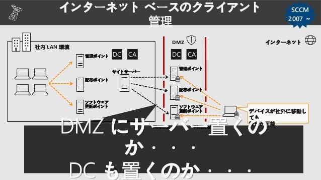 クライアント管理ゲートウェイの作り方 ② HTTPS 環境の構築 (SCCM) ① PKI 基盤の準 備 ③ Azure サービスの構 成 ④ CMG のセット アップ SCCM 1802 Step-By-Step: Cloud Managem...