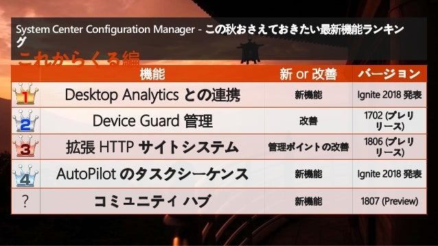 Device Guard 管理 System Center Configuration Manager この秋おさえておきたい最新機能! これからくる編 これからくる編 Desktop Analytics との連携 Device Guard 管...