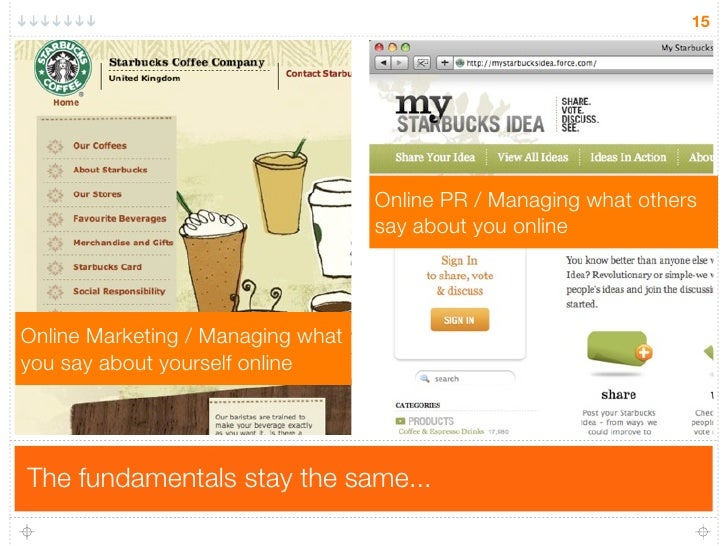 15                                        Online PR / Managing what others                                    say about yo...