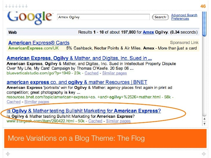 46     More Variations on a Blog Theme: The Flog