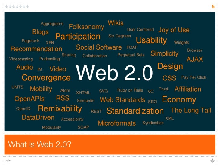 5     What is Web 2.0?