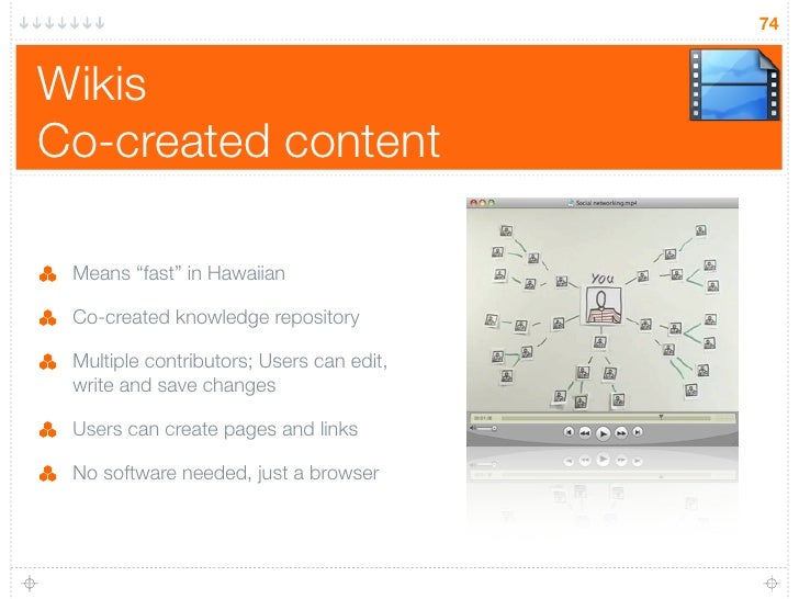"74   Wikis Co-created content   Means ""fast"" in Hawaiian   Co-created knowledge repository   Multiple contributors; Users ..."