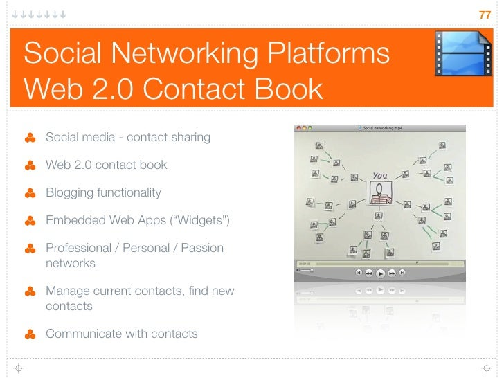 77   Social Networking Platforms Web 2.0 Contact Book  Social media - contact sharing   Web 2.0 contact book   Blogging fu...