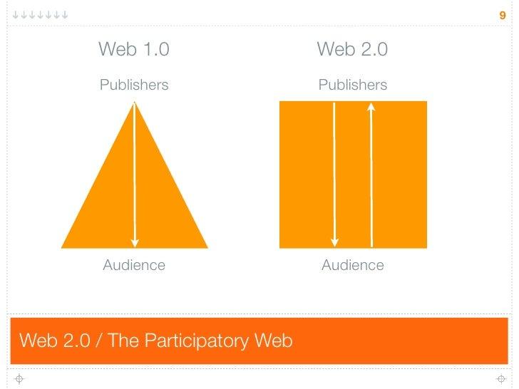 9           Web 1.0                   Web 2.0          Publishers               Publishers                                ...