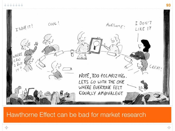 93     Hawthorne Effect can be bad for market research