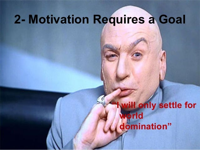 Leadership and Motvaton Skills Mohammad Tawfk #WikiCourses http:////WikiCoursesWWikiSpacesWcom 2- Motivation Requires a Go...