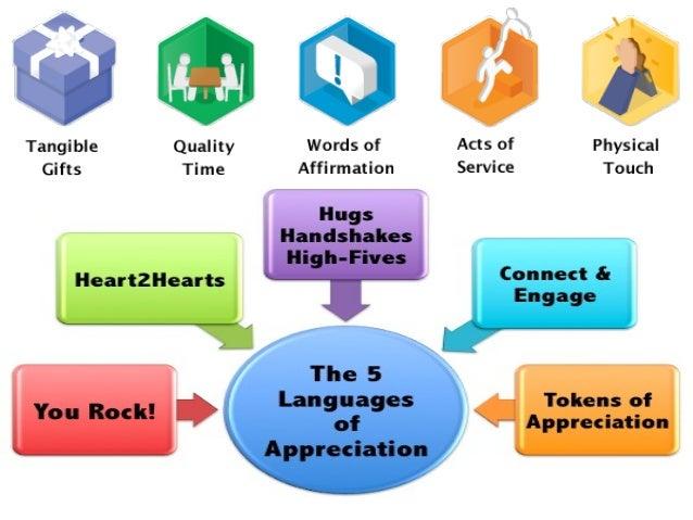 Leadership and Motvaton Skills Mohammad Tawfk #WikiCourses http:////WikiCoursesWWikiSpacesWcom