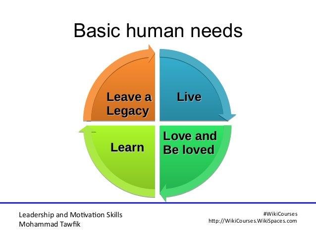 Leadership and Motvaton Skills Mohammad Tawfk #WikiCourses http:////WikiCoursesWWikiSpacesWcom Basic human needs LiveLive ...