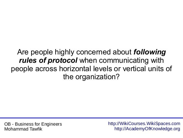 http://WikiCourses.WikiSpaces.com http://AcademyOfKnowledge.org OB - Business for Engineers Mohammad Tawfik Are people hig...