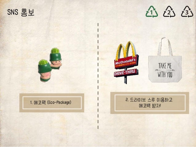 mcdonalds green marketing strategy Search marketing social strategy 10 brilliant digital marketing campaigns from mcdonald's how companies like mcdonalds partner up for marketing i really.