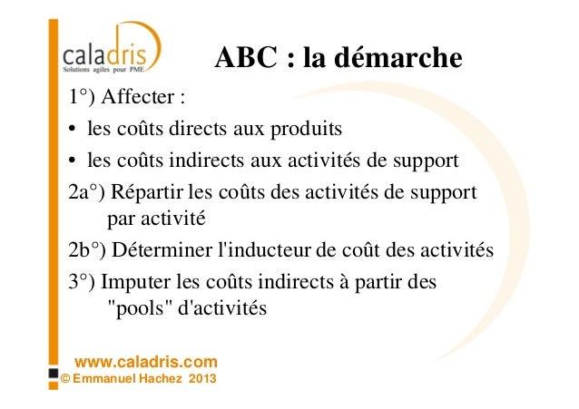 Pr4 Methode Abc Activity Based Costing Pour Le Calcul Prix De Revie