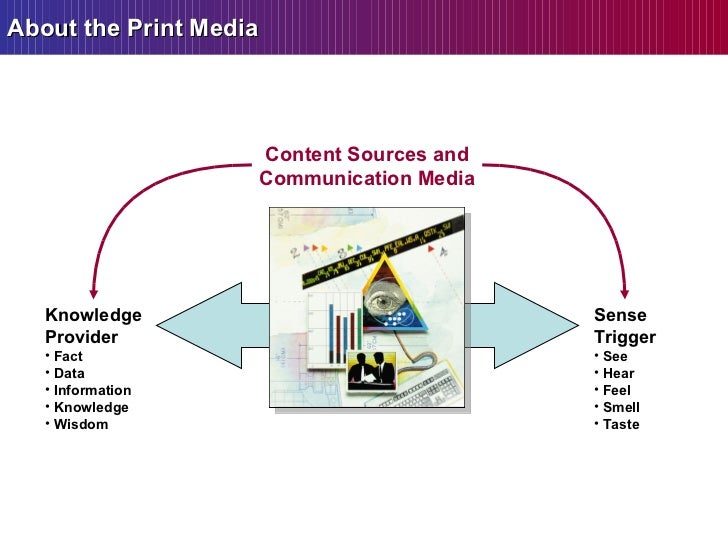 role of computer in print media The computer offers extensive advantages over even the most advanced printing  and information distribution technologies most important, it brings into the.