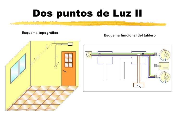 pr cticas instalaciones el ctricas ForPuntos De Luz Vivienda