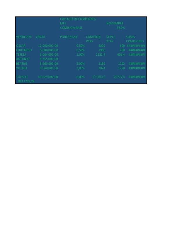 CALCULO DE COMISIONES MES NOVIEMBRE COMISION BASE 3,50% VENDEDOR VENTA PORCENTAJE COMISION SUPLE. SUMA PTAS PTAS COMISIONE...
