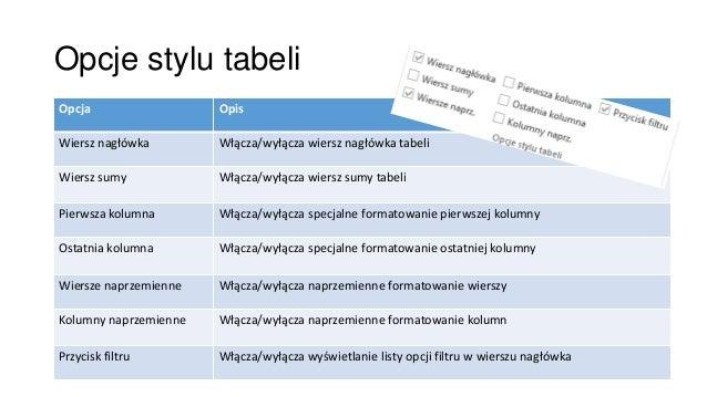 Praca Z Tabelami W Excelu