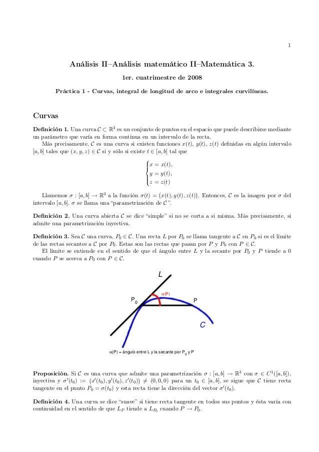 1 Análisis II–Análisis matemático II–Matemática 3. 1er. cuatrimestre de 2008 Práctica 1 - Curvas, integral de longitud de ...
