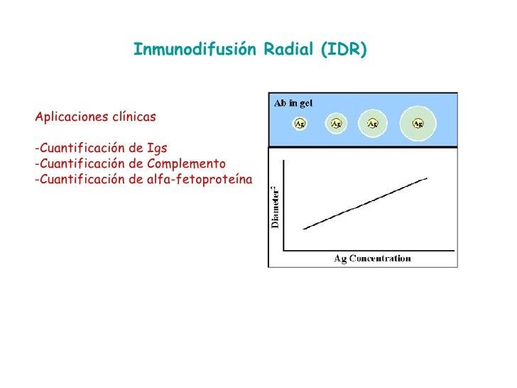 Inmunodifusión Radial (IDR) <ul><li>Aplicaciones clínicas </li></ul><ul><li>Cuantificación de Igs </li></ul><ul><li>Cuanti...