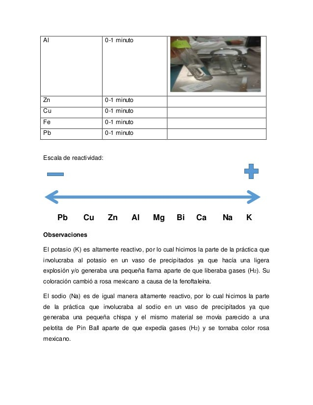 Practica de laboratorio 4 1 minuto 7 urtaz Choice Image
