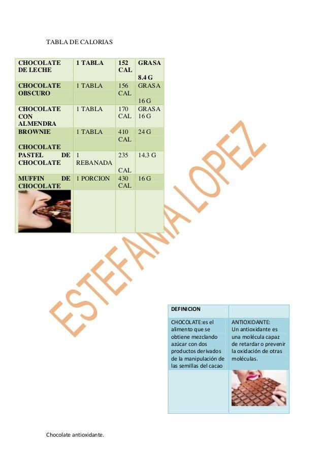 TABLA DE CALORIAS CHOCOLATE DE LECHE  1 TABLA  CHOCOLATE OBSCURO  1 TABLA  CHOCOLATE CON ALMENDRA BROWNIE  1 TABLA  1 TABL...