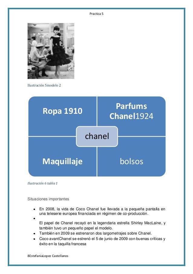 Practica 5  Ilustración 5modelo 2  Parfums Chanel1924  Ropa 1910 chanel  Maquillaje  bolsos  Ilustración 6 tabla 1  Situac...