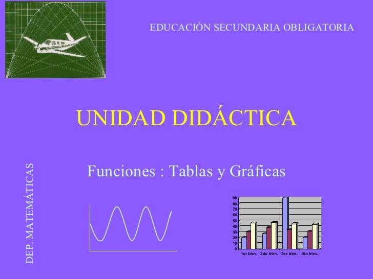 UNIDAD DIDÁCTICA Funciones : Tablas y Gráficas EDUCACIÓN SECUNDARIA OBLIGATORIA DEP. MATEMÁTICAS
