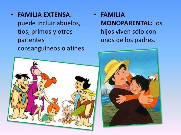 Practica 2 (grupal) características de las familias actuales