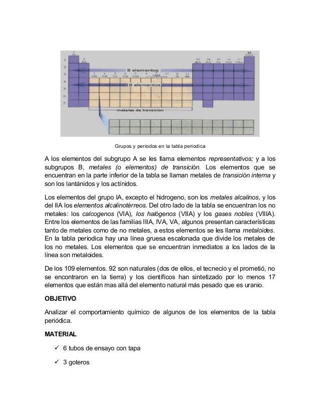 La tabla peridica 3 grupos y periodos en la tabla periodica urtaz Images