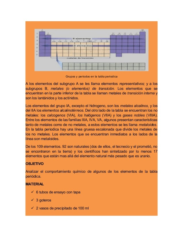 Practica 3 3 grupos y periodos en la tabla periodica a los elementos urtaz Choice Image