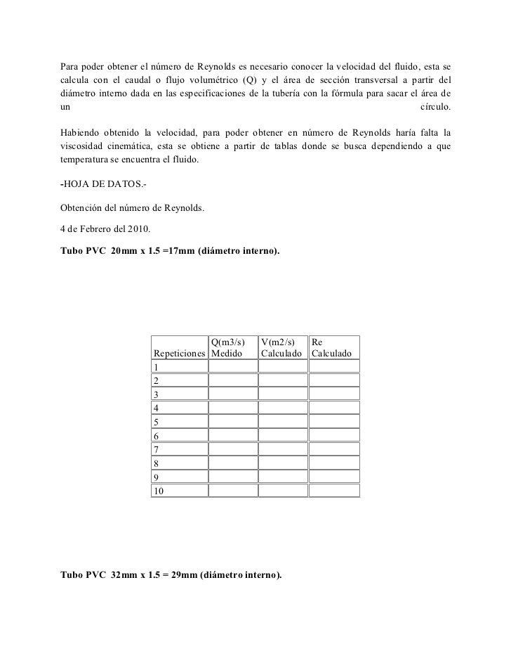 Practica 3 Obtencion Del Numero De Reynolds Docx[1]