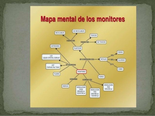 Los materiales y las Energias en la Informatica.