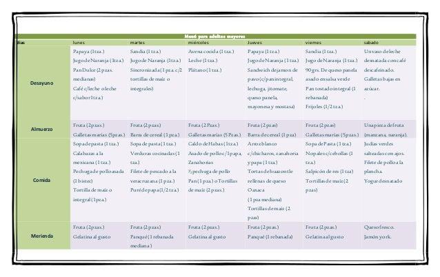 Practica 5.2. edicion de tablas en word